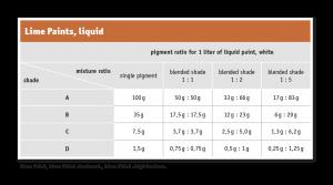kreidezeit-naturfarben-colour-chart-product-table-lime-paint