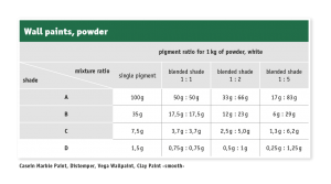 kreidezeit-naturfarben-colour-chart-product-tablepowder